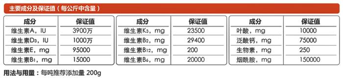 中大猪多维成分和添加量