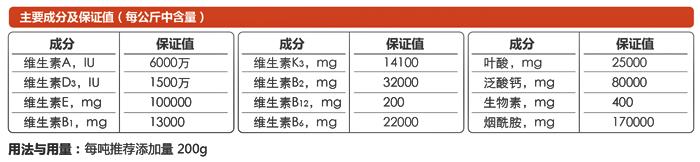 妊娠母猪多维成分和添加量