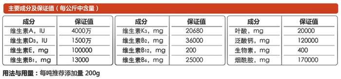 哺乳母猪成分和添加量